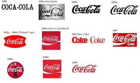 Designers, Here's Your Chance to Work With Coke's Logo | Brand Marketing & Branding | Scoop.it