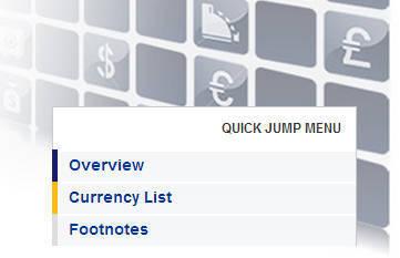 TOOL) – World Currency Symbols | xe com – 📚 Glossarissimo!