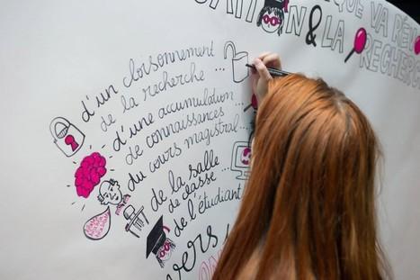 La facilitation graphique : un outil au service de l'intelligence collective - carewan - Le Blog | All about Visualization & Storytelling | Scoop.it