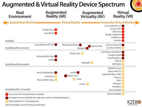 augmented reality ar market size and