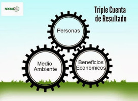 El enfoque de la Triple Cuenta de Resultados en RSE | El Badulake | Scoop.it