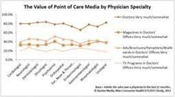 Medad Blog » Blog Archive » Patients find value in point-of-care media | SHEPHERD Health Care Update | Scoop.it