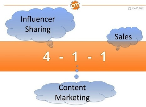How to Create an Influencer Plan that Drives Your Content Marketing   The Content Marketing Hat   Scoop.it