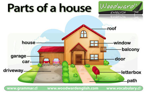 Parts of the House in English | Multilíngues | Scoop.it