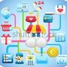 Retail Interactive