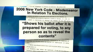 Is it legal to Tweet your ballot? | WIVB.com | Social Media Article Sharing | Scoop.it