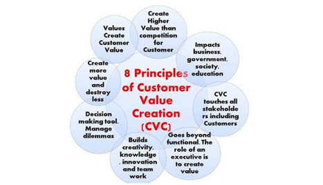 8 Principles of Customer Value Creation | New Customer - Passenger Experience | Scoop.it