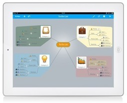 Updated iPhone and iPad apps | MindMeister Blog | Online Curating & Social Learning Tools and Applications | Scoop.it