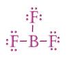 Formación de compuestos