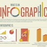 the value of infographic