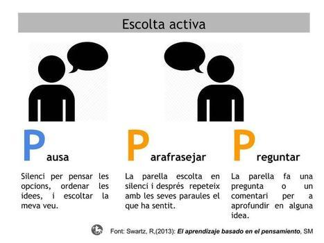 Dificultats de l'aprenentatge cooperatiu -Recursos didàctics per a l´autoformació | 3 | FOTOTECA INFANTIL | Scoop.it