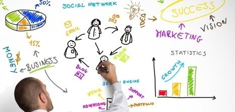 Les réseaux sociaux créent une rupture de la gestion RH | Formation, Management & Outils Technologiques support de l'intelligence collective | Scoop.it
