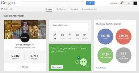 Google intègre les statistiques de YouTube aux tableaux de bord des pages Google+ | Social Business strategies | Scoop.it