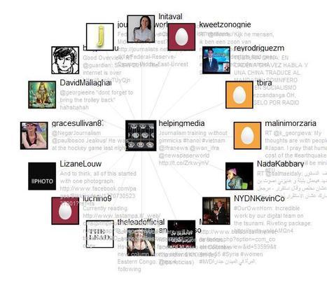 Twitter Network Browser | Social media kitbag | Scoop.it