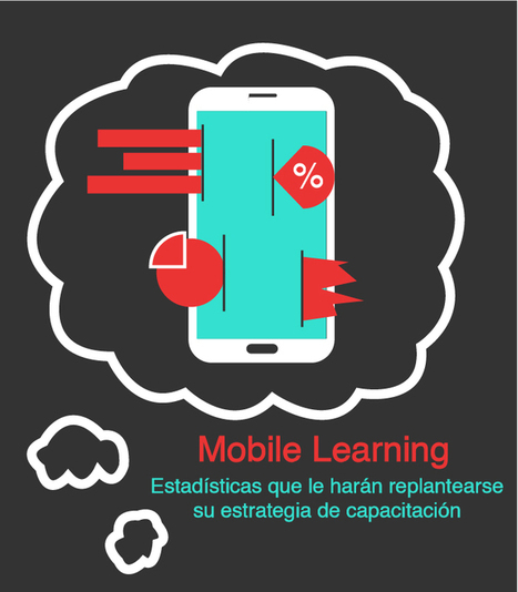Mobile Learning: Estadísticas que le harán replantearse su estrategia de capacitación | Alfabetización digital | Scoop.it