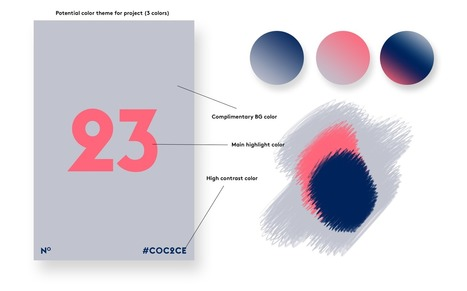 How to find your perfect color pairings. | Artdictive Habits : Sustainable Lifestyle | Scoop.it