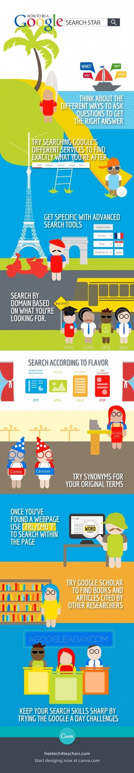 Infographic:  Google Search Strategies for All Students | Primary School eLearning | Scoop.it
