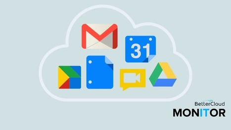 8 Tools to Make the Writing Process Easier in G Suite | NOLA Ed Tech | Scoop.it