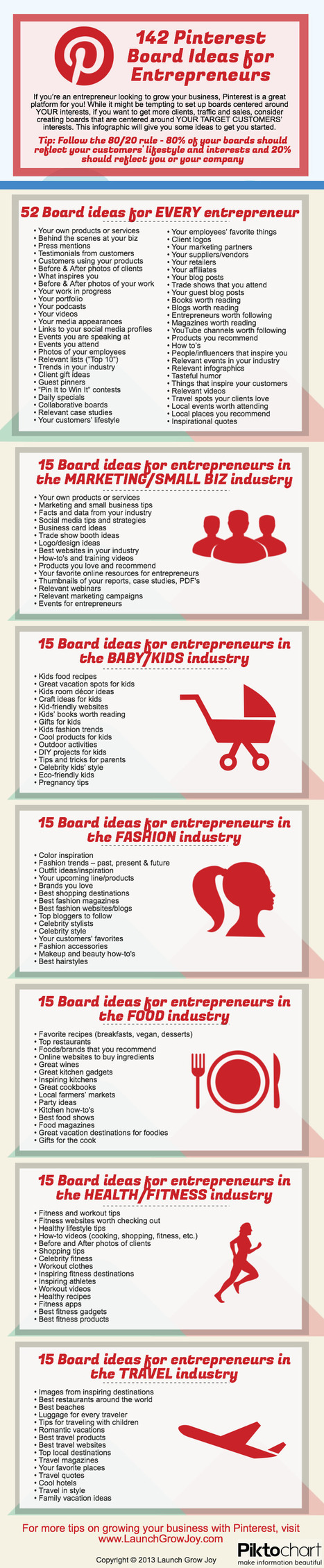 142 Pinterest Board Ideas for Your Business - #Infographic | Social mobile and local marketing | Scoop.it
