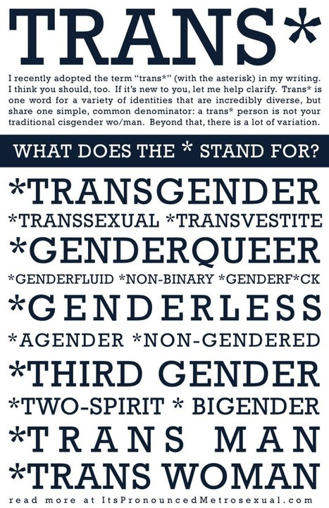 What Does Trans* Mean, and Where Did It Come From? | Sex Positive | Scoop.it