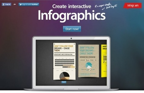 4 Online Infographics Generators | E-Learning and Online Teaching | Scoop.it
