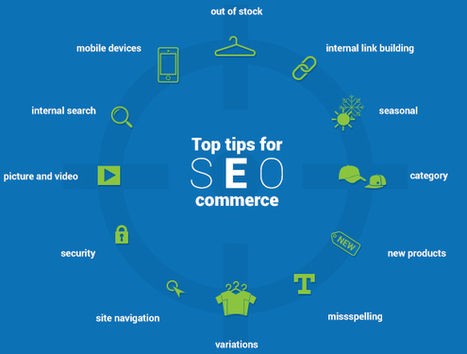 17 SEO Best Practices That Could Double Your E-Commerce Sales | AReo Vision | Scoop.it