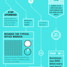 Infographic Beauty