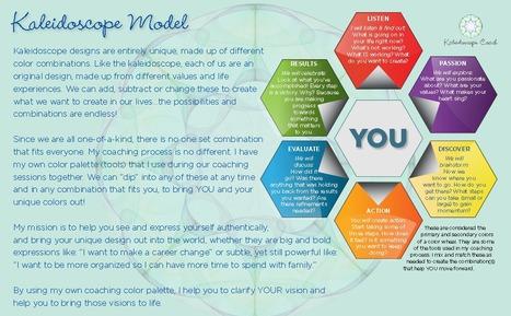 the change kaleidoscope