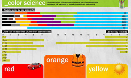 What not to do when designing infographics for the web | visual data | Scoop.it
