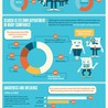 Infographicly