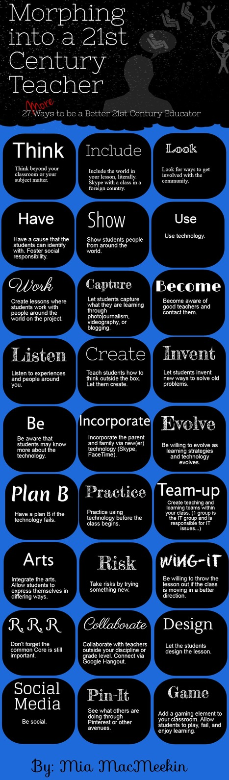27 Ways to be a Better 21st century Teacher [infographic] | eLearning Tools & Tips | Scoop.it