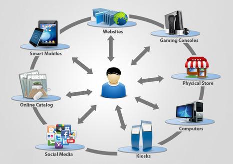 Les 5 tendances omnicanal qui vont transformer ... | Commerce connecté, E-Commerce & vente en ligne, stratégie de commerce multi-canal et omni-canal | Scoop.it