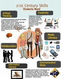 Teaching 21st Century Skills | Era Digital - um olhar ciberantropológico | Scoop.it