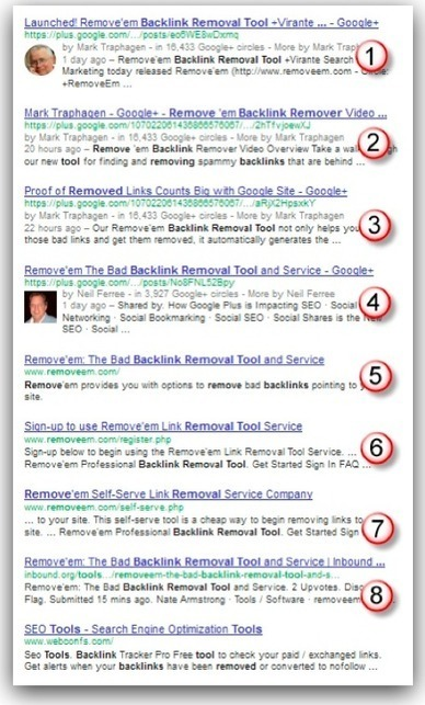 Google Plus SEO: Everybody's Talks About It - How Do You DO It? | In-Bound Marketer & Business Unbound | Scoop.it
