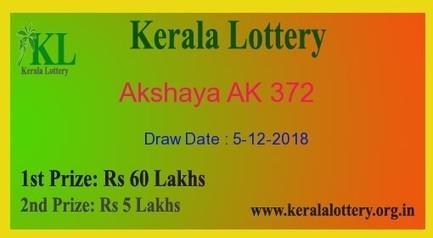Kerala Lottery Result' in Kerala Lottery Result   Scoop it