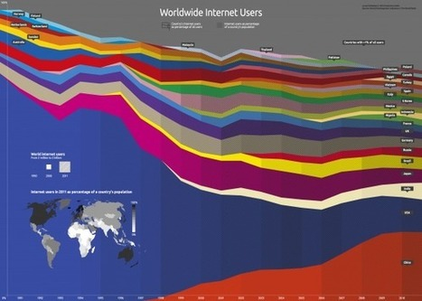 How The Internet Has Spread Around The World [Infographic] | Social Media, the 21st Century Digital Tool Kit | Scoop.it