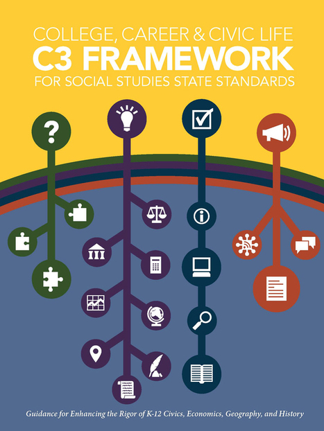 The College, Career & Civic Life (C3) Framework for Social Studies State Standards | AP Human Geography Resources | Scoop.it