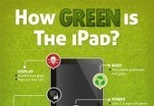 How Green is the iPad? [Infographic] | green infographics | Scoop.it