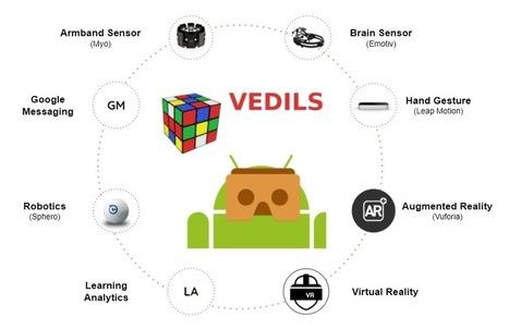 VEDILS - Environnement visuel pour la conception de scénarios d'apprentissage interactifs  robotique-codage-technologie-low-tech |  Scoop.it