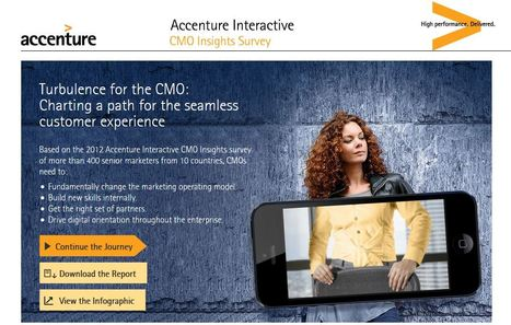 FREE Report from Accenture: CMO Insights | All About Marketing Operations | Scoop.it