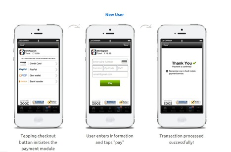 Mobile and online payments start-up ZooZ raises $2m | Payments 2.0 | Scoop.it