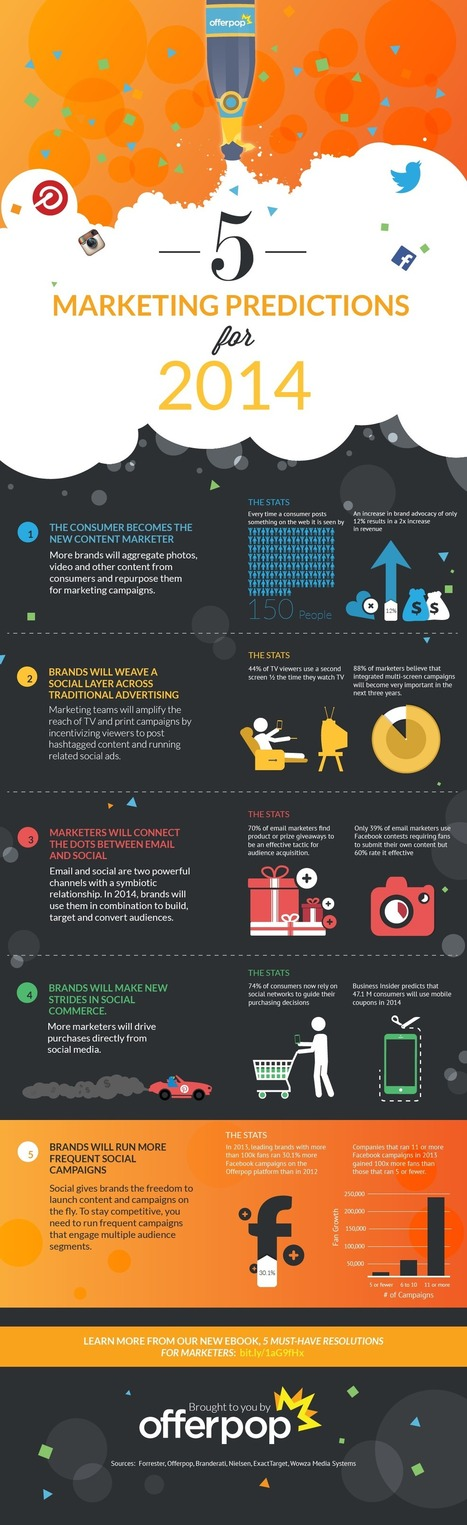 5 Social Marketing Predictions for 2014 [Infographic & Scenttrail Note] - Offerpop | Collaborative Revolution | Scoop.it