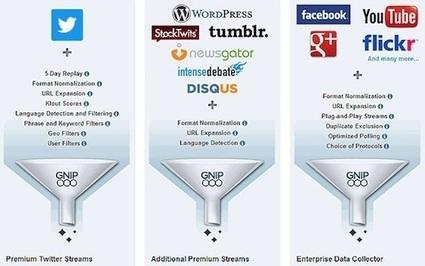 Facebook et Twitter s'affrontent sur le terrain des social data - MediasSociaux.fr   Ma veille - Technos et Réseaux Sociaux   Scoop.it