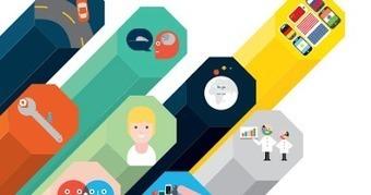 En la nube TIC: Proyectos alternativos de Google | Educación en Castilla-La Mancha | Scoop.it