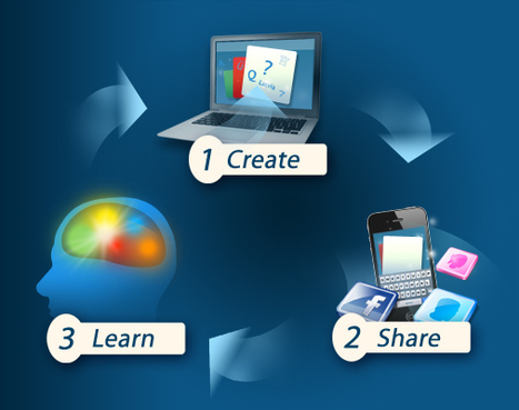 Create Flashcards - Brainscape | UDL & ICT in education | Scoop.it