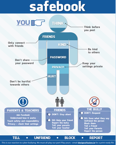 Safebook Infographic for  schools | ICT in Education | Scoop.it