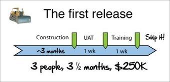 The Agile Inception Deck   Gestion de projet Agile   Scoop.it