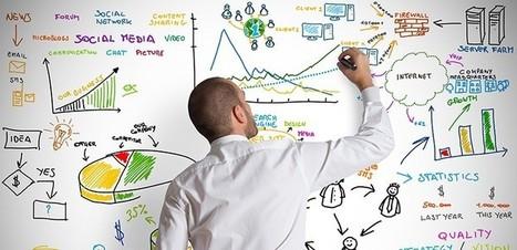 New Go-To-Market Strategy Checklist for Savvy Entrepreneurs   Social Media Magazine(SMM): Social Media Content Curation & Marketing Strategies   Scoop.it