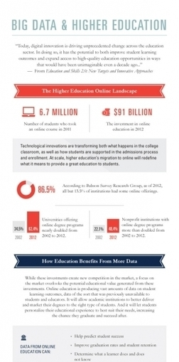 e-Learning Infographics - The No.1 Source for the Best Education Infographics | Education Tech & Tools | Scoop.it