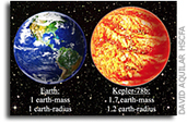 First Earth-Sized Rocky Planet | Astrobiology | Scoop.it